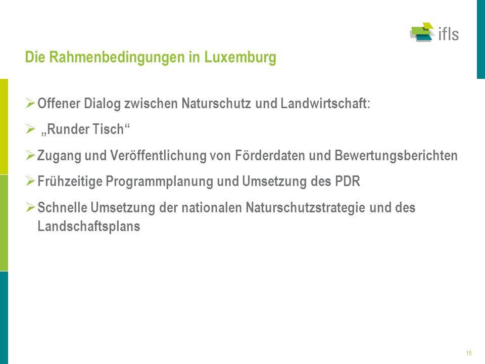 Die Rahmenbedingungen in Luxemburg