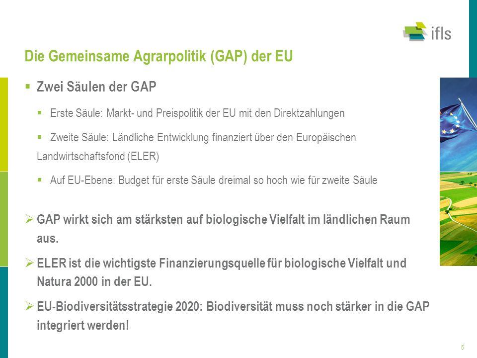 Die Gemeinsame Agrarpolitik (GAP) der EU