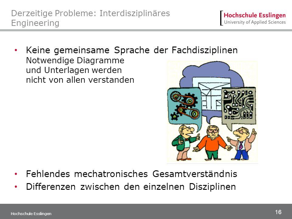 Derzeitige Probleme: Interdisziplinäres Engineering