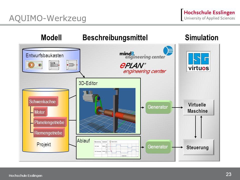 AQUIMO-Werkzeug Modell Beschreibungsmittel Simulation