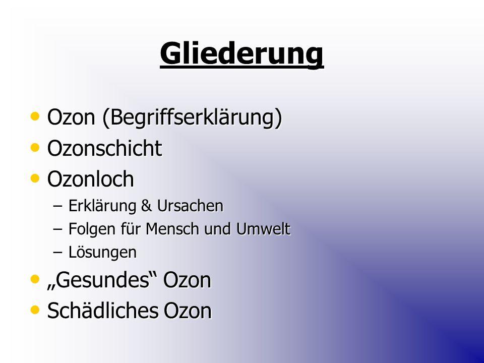 Gliederung Ozon (Begriffserklärung) Ozonschicht Ozonloch