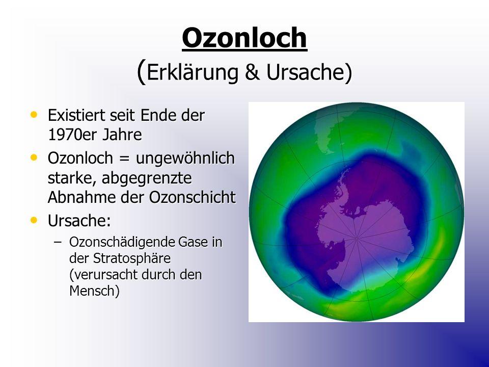 Ozonloch (Erklärung & Ursache)