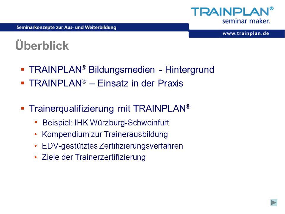 Überblick TRAINPLAN® Bildungsmedien - Hintergrund