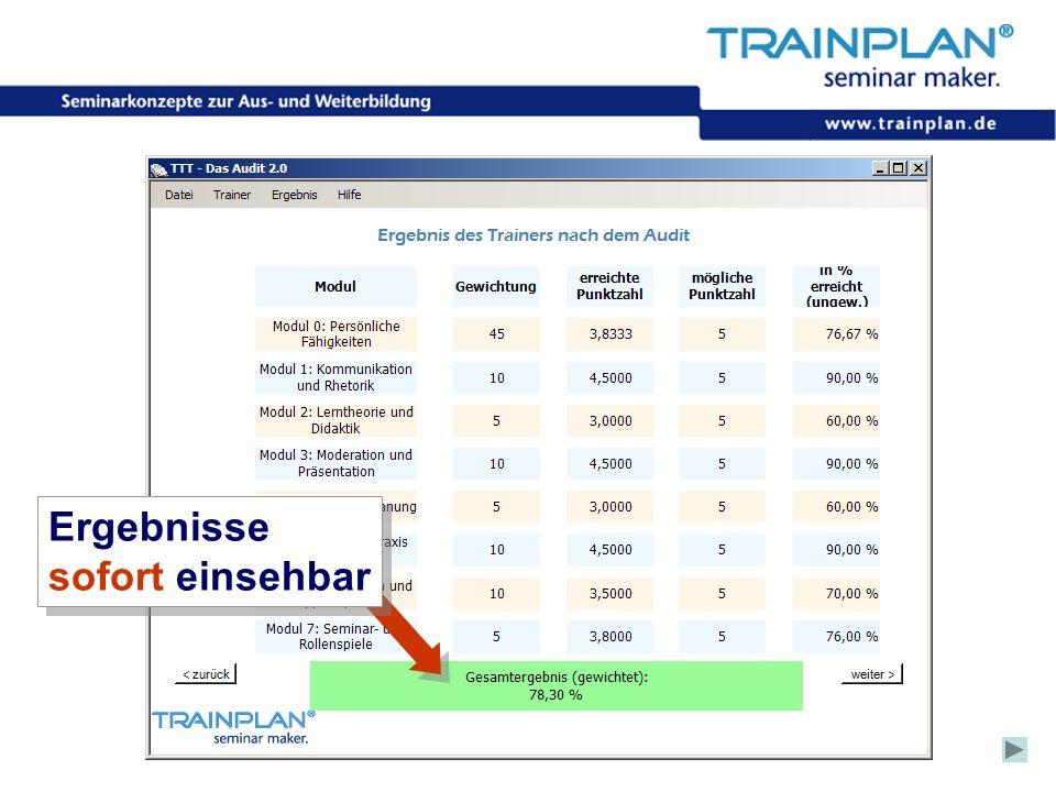 Ergebnisse sofort einsehbar ©TRAINPLAN® 2006