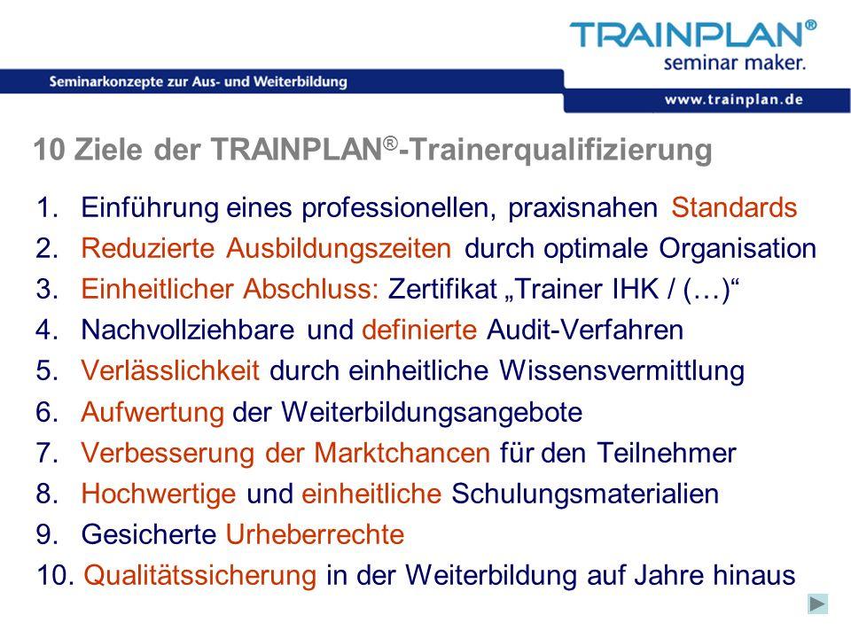 10 Ziele der TRAINPLAN®-Trainerqualifizierung