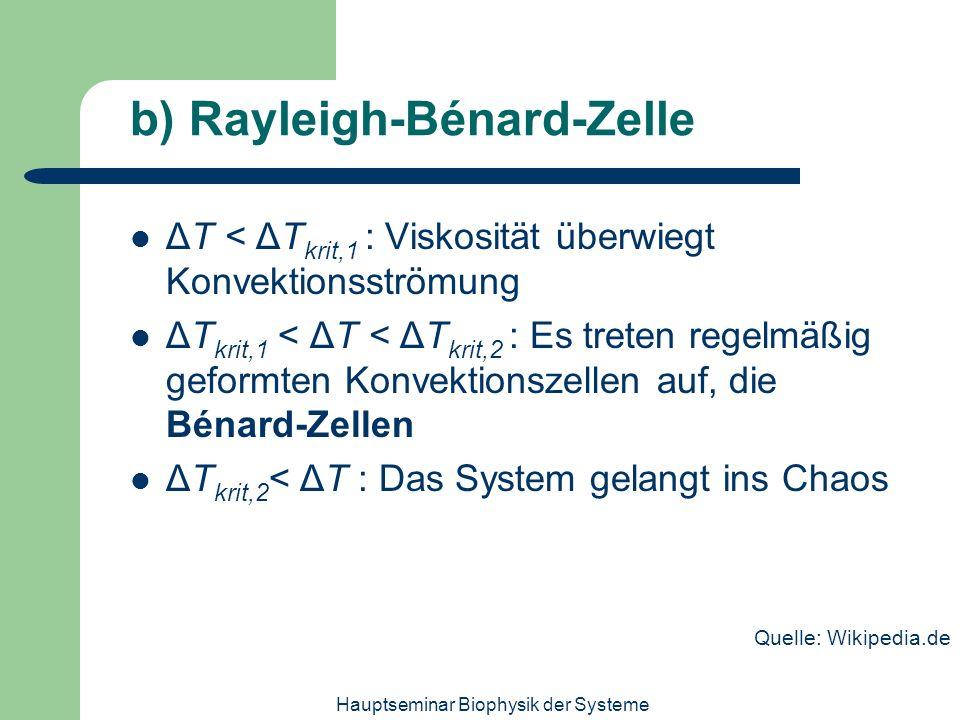 b) Rayleigh-Bénard-Zelle