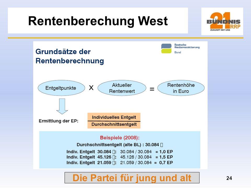 Rentenberechung West
