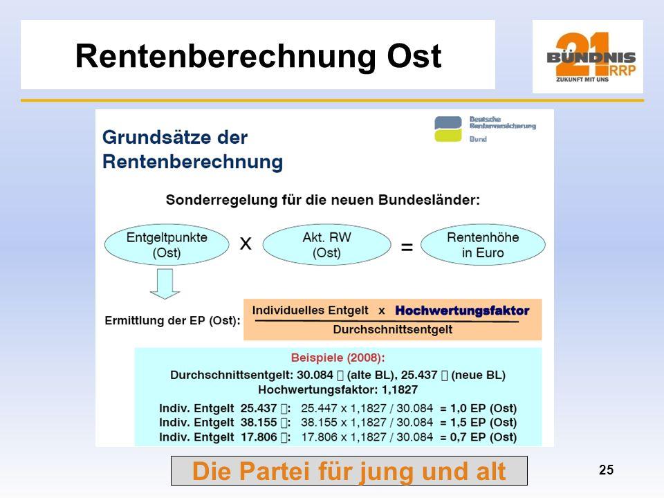 Rentenberechnung Ost