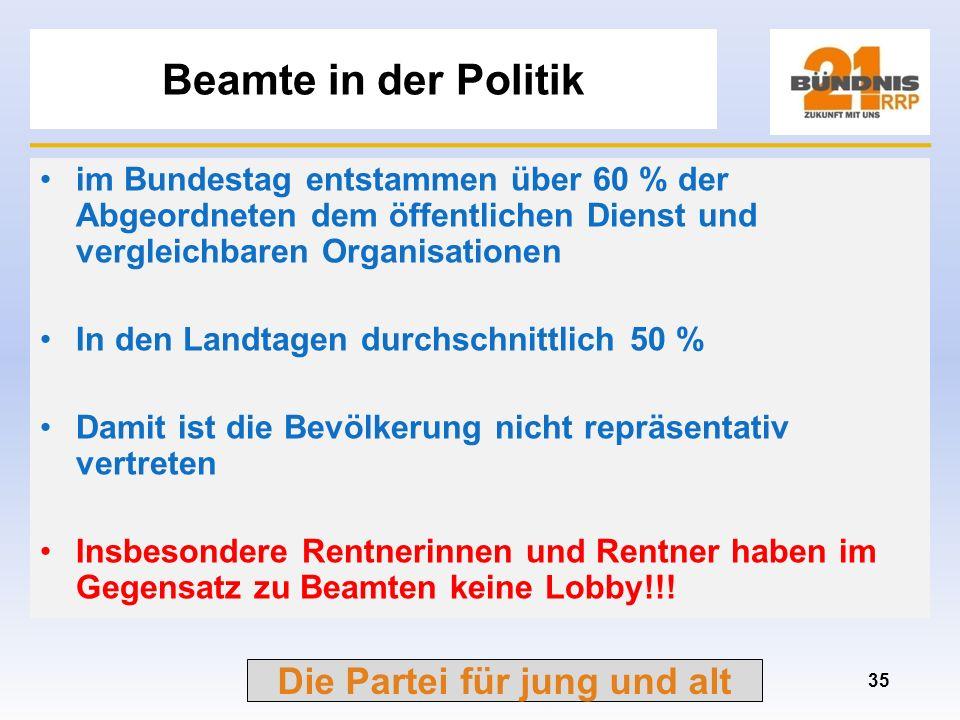Beamte in der Politik im Bundestag entstammen über 60 % der Abgeordneten dem öffentlichen Dienst und vergleichbaren Organisationen.