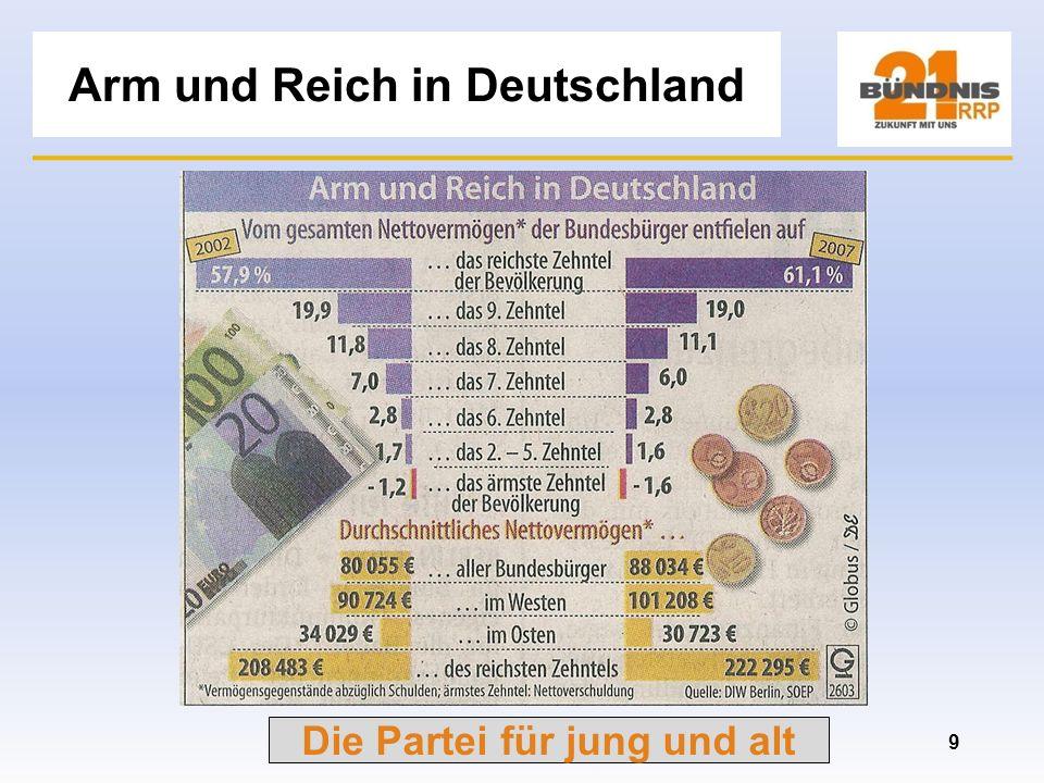 Arm und Reich in Deutschland