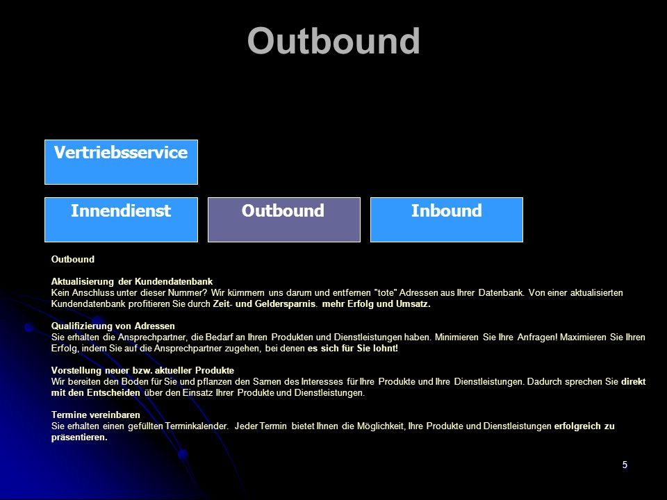 Outbound Vertriebsservice Innendienst Outbound Inbound Outbound