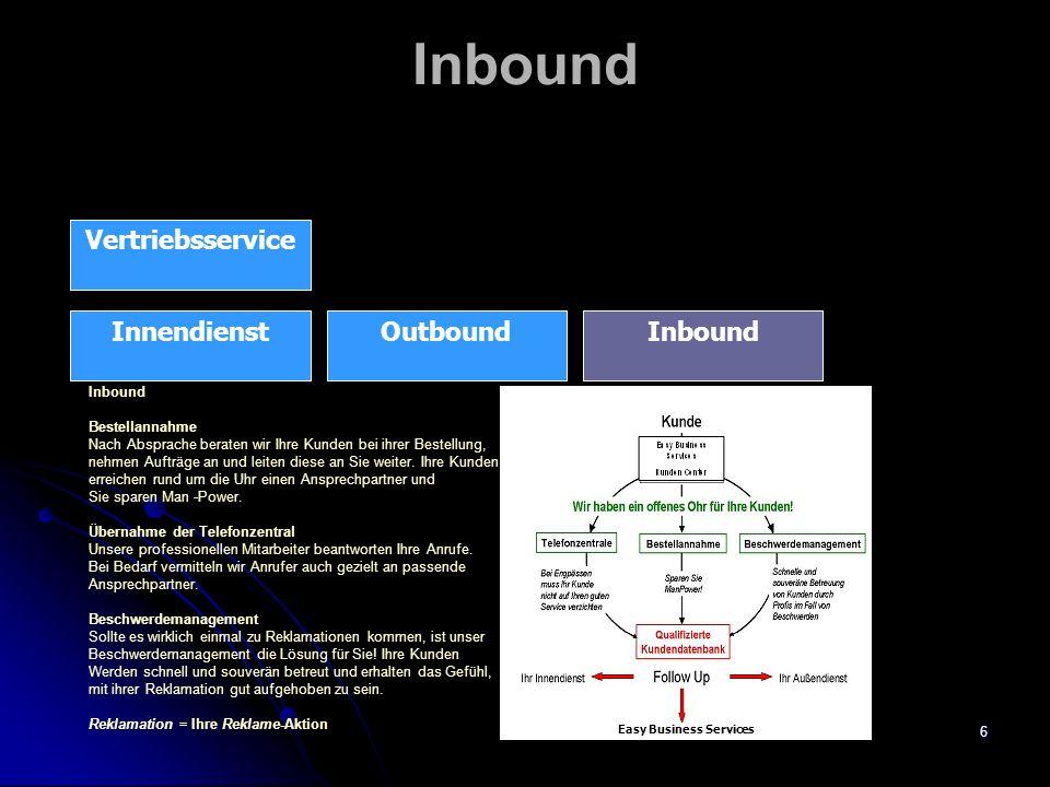 Inbound Vertriebsservice Innendienst Outbound Inbound Inbound