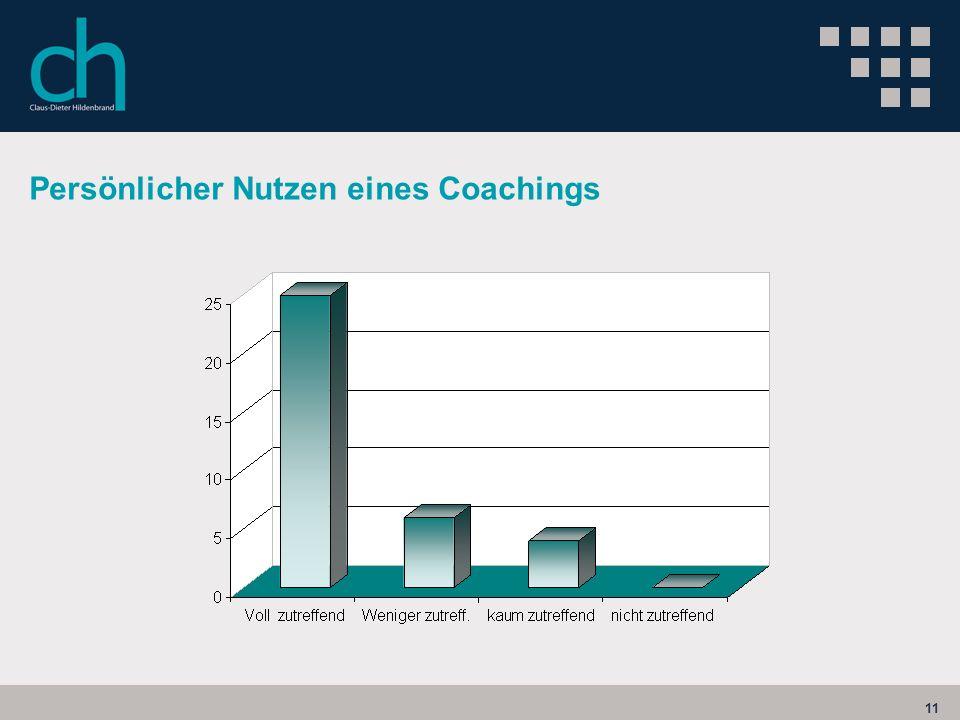 Persönlicher Nutzen eines Coachings