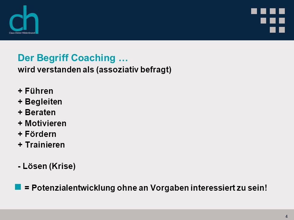 Der Begriff Coaching … wird verstanden als (assoziativ befragt)
