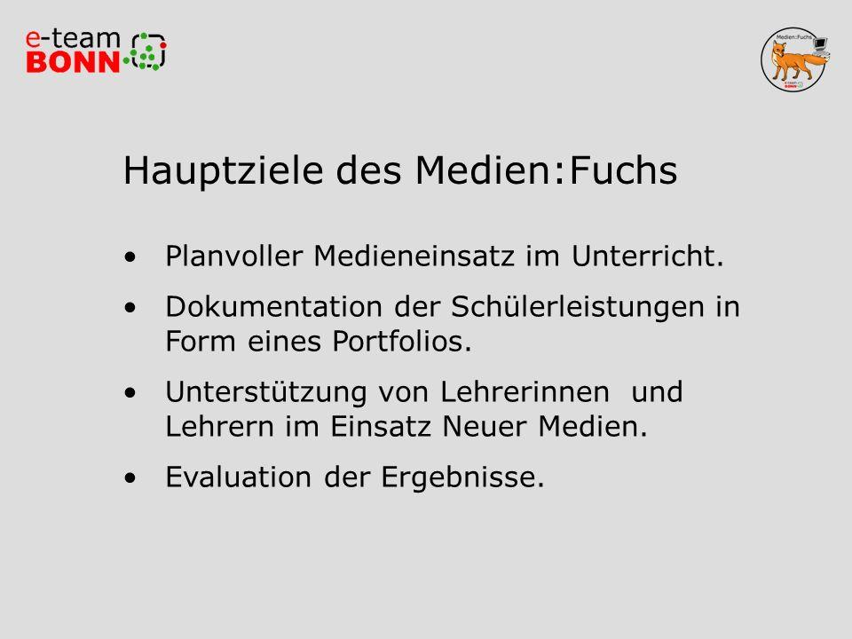 Hauptziele Hauptziele des Medien:Fuchs