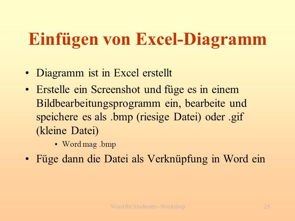 Einfügen von Excel-Diagramm