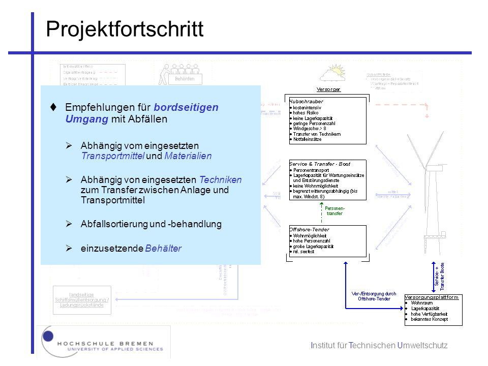 Projektfortschritt Wahl des Transportmittels