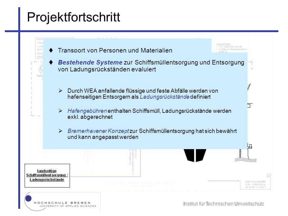 Projektfortschritt Transport von Personen und Materialien