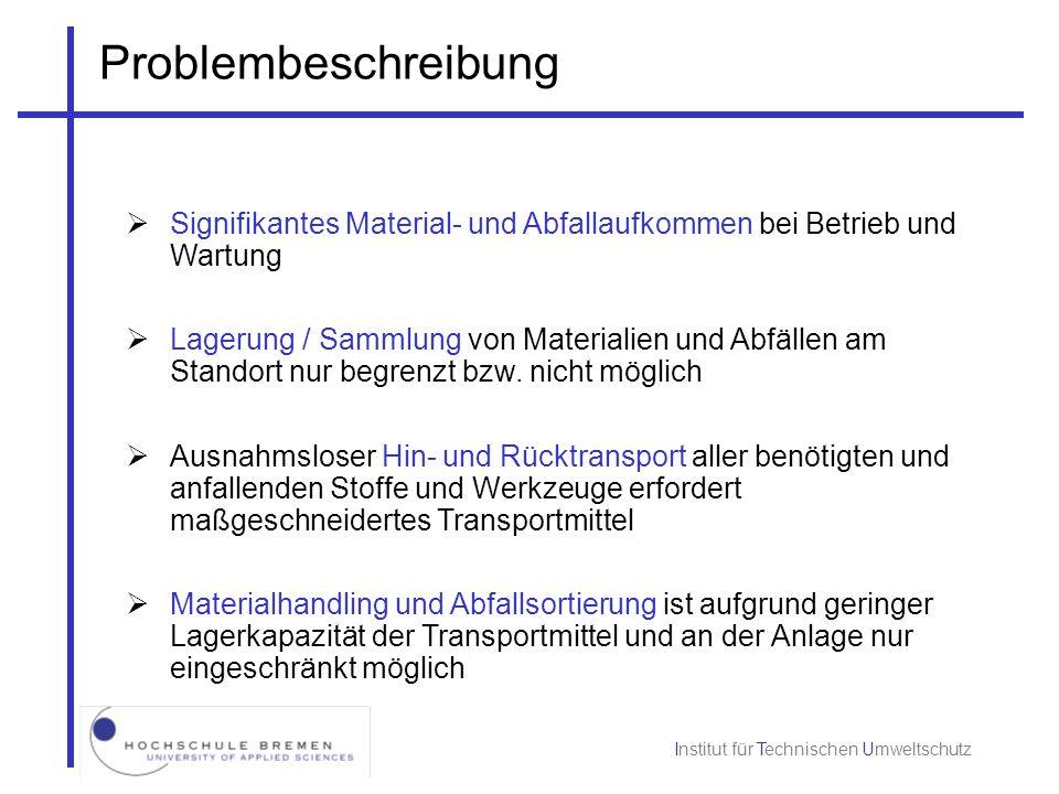 Problembeschreibung Signifikantes Material- und Abfallaufkommen bei Betrieb und Wartung.