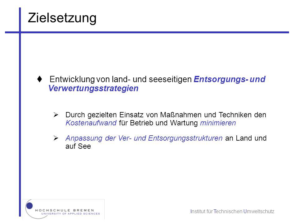 Zielsetzung Entwicklung von land- und seeseitigen Entsorgungs- und