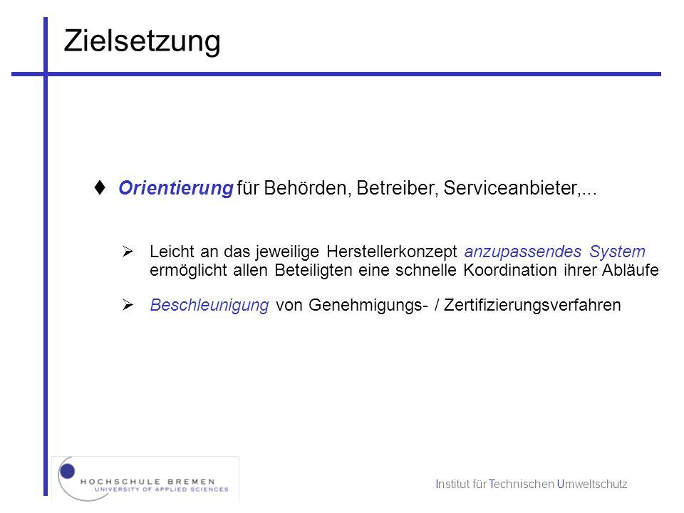 Zielsetzung Orientierung für Behörden, Betreiber, Serviceanbieter,...