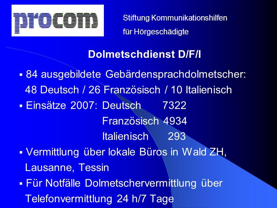 Dolmetschdienst D/F/I