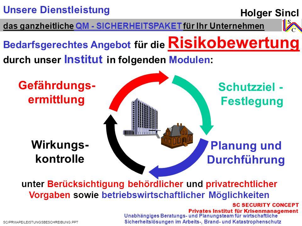 Gefährdungs- Schutzziel - ermittlung Festlegung Wirkungs- Planung und