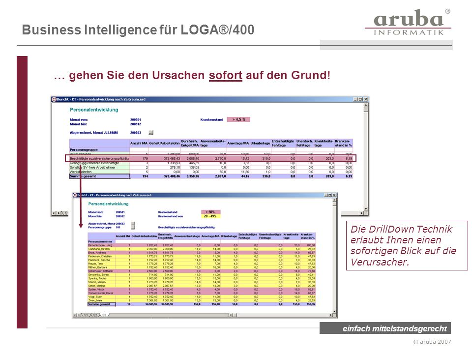 Business Intelligence für LOGA®/400