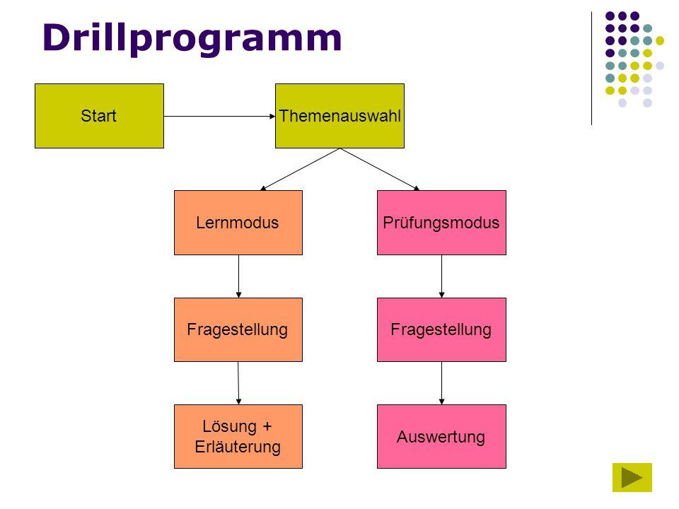 Drillprogramm Start Themenauswahl Lernmodus Prüfungsmodus