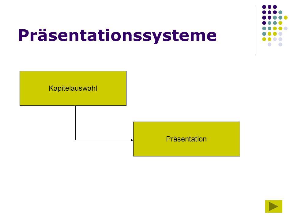 Präsentationssysteme