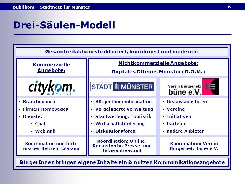 Drei-Säulen-Modell Gesamtredaktion: strukturiert, koordiniert und moderiert. Kommerzielle Angebote: