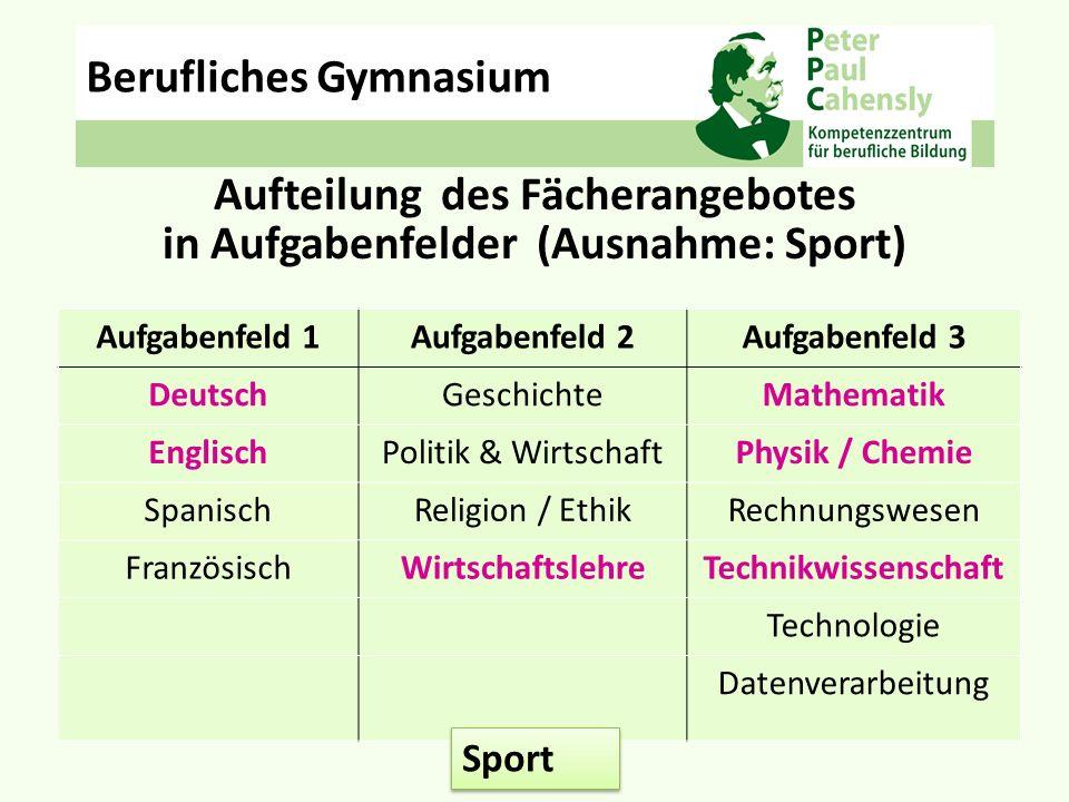 Aufteilung des Fächerangebotes in Aufgabenfelder (Ausnahme: Sport)