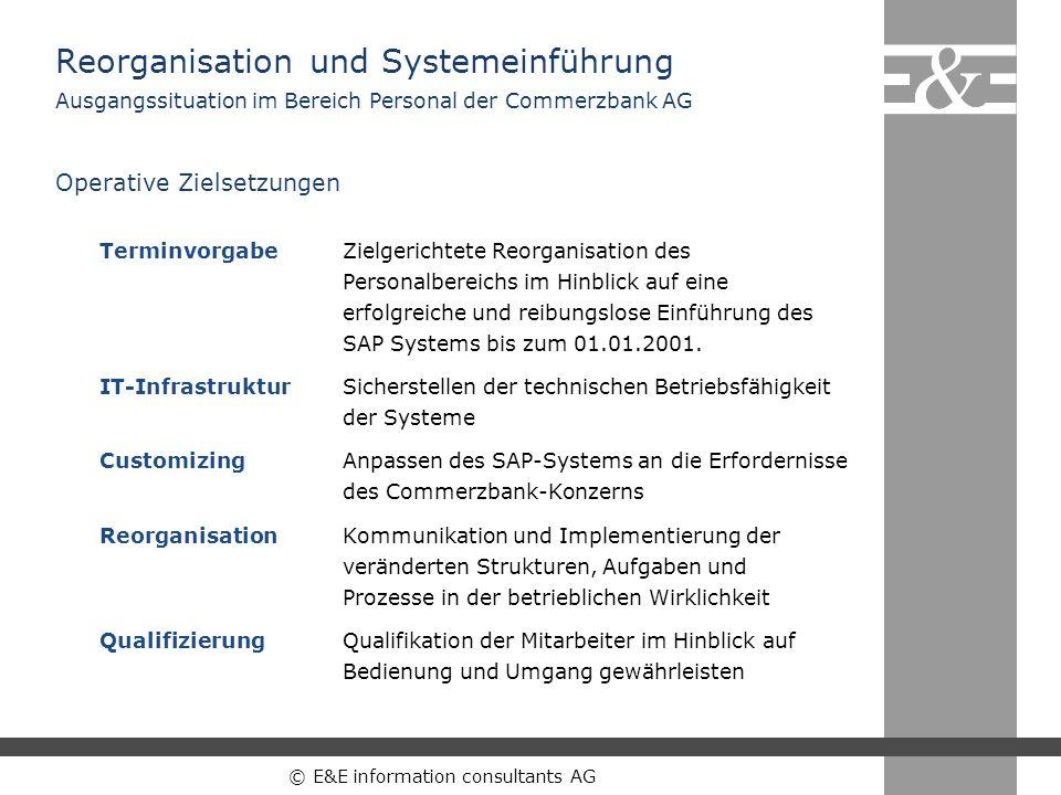 Reorganisation und Systemeinführung