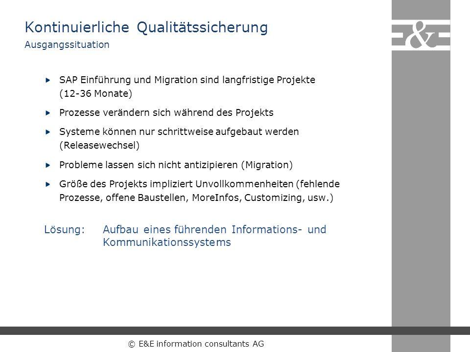 Kontinuierliche Qualitätssicherung