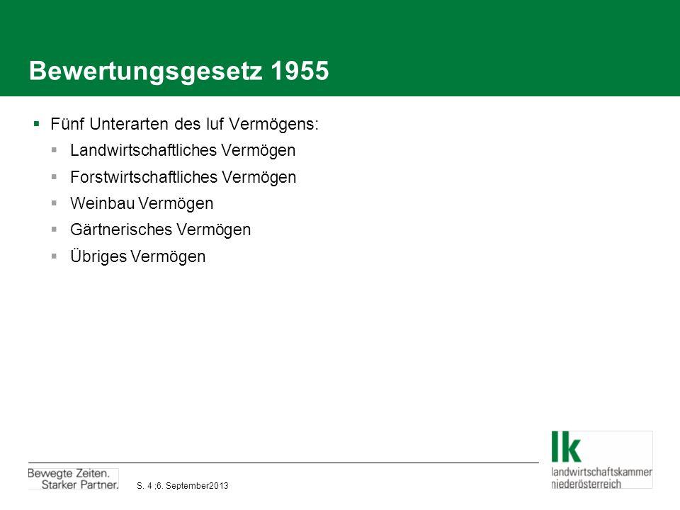 Bewertungsgesetz 1955 Fünf Unterarten des luf Vermögens: