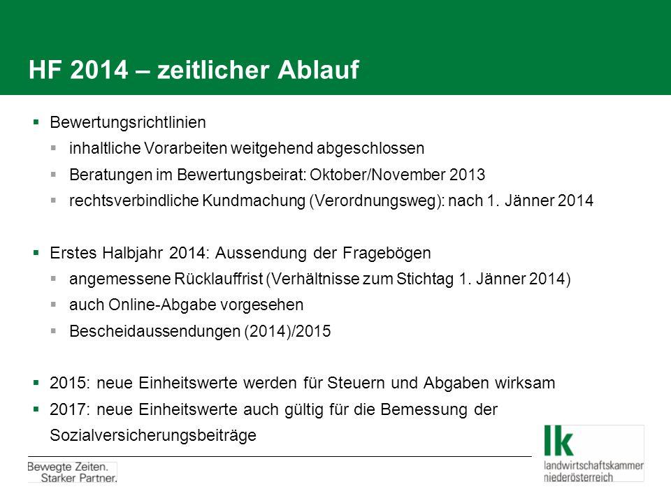 HF 2014 – zeitlicher Ablauf Bewertungsrichtlinien