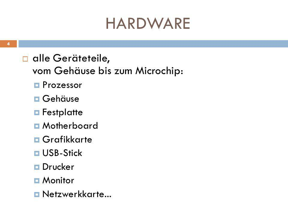 HARDWARE alle Geräteteile, vom Gehäuse bis zum Microchip: Prozessor