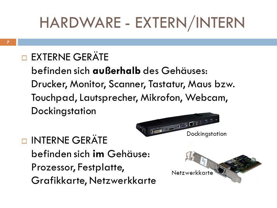 HARDWARE - EXTERN/INTERN