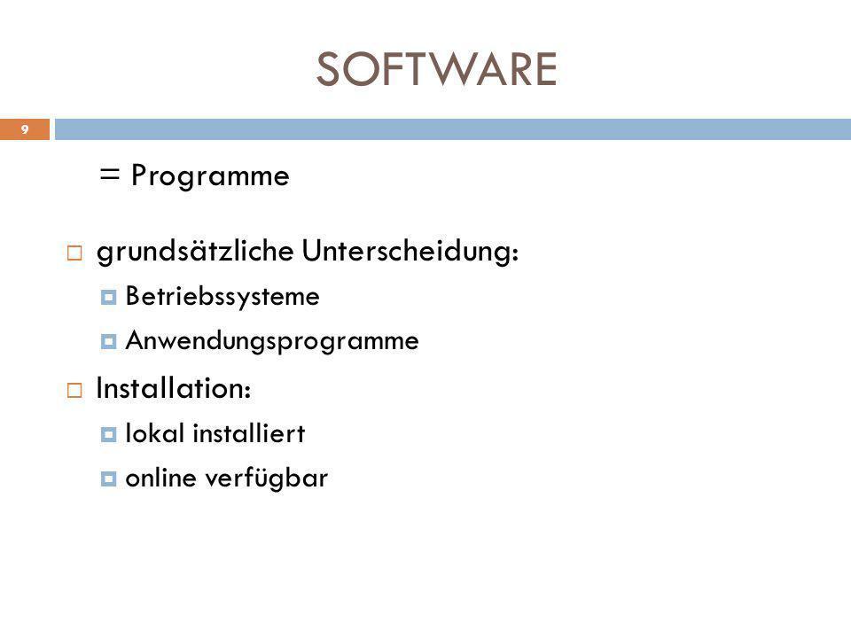 SOFTWARE = Programme grundsätzliche Unterscheidung: Installation: