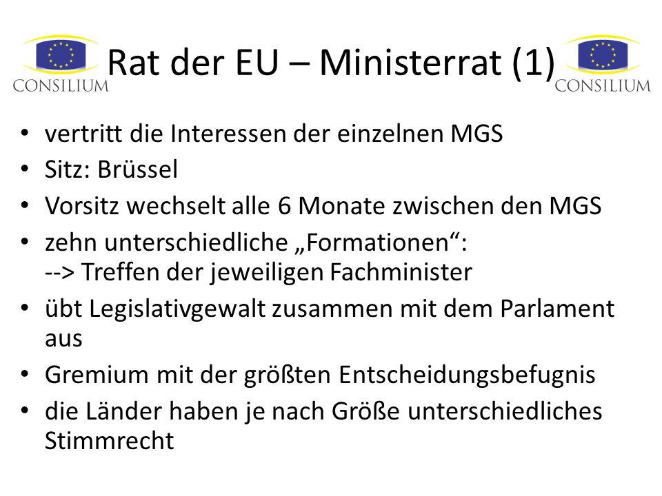 Rat der EU – Ministerrat (1)