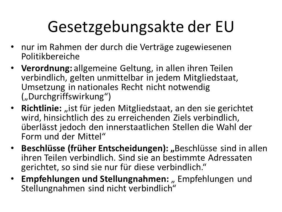 Gesetzgebungsakte der EU