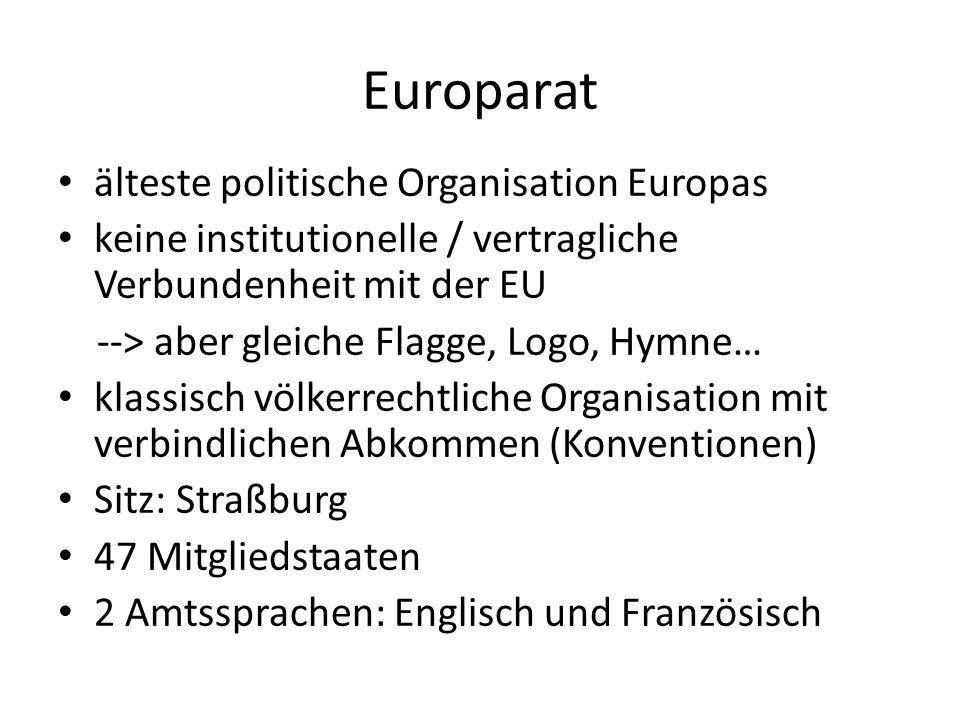 Europarat älteste politische Organisation Europas