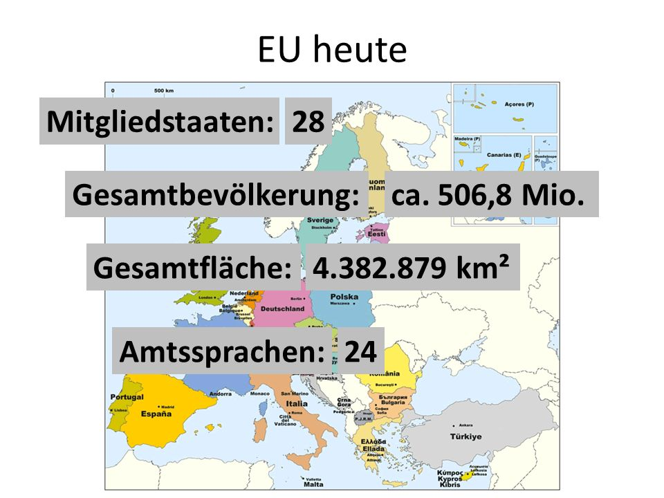 EU heute Mitgliedstaaten: 28 Gesamtbevölkerung: ca. 506,8 Mio.