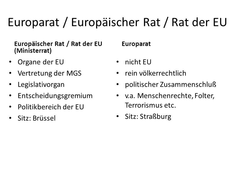 Europarat / Europäischer Rat / Rat der EU