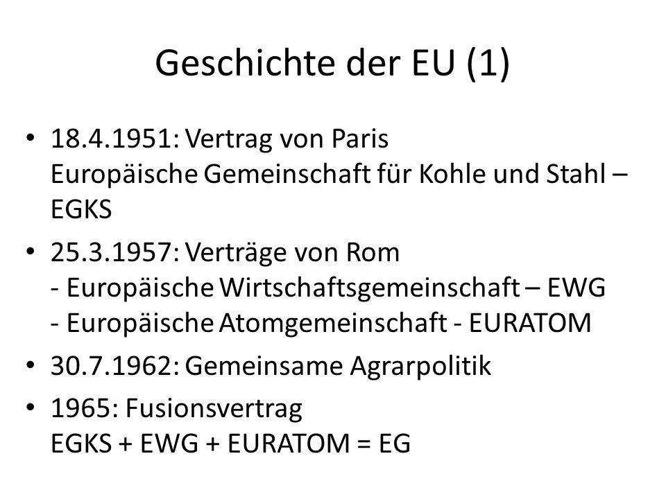 Geschichte der EU (1) 18.4.1951: Vertrag von Paris Europäische Gemeinschaft für Kohle und Stahl – EGKS.