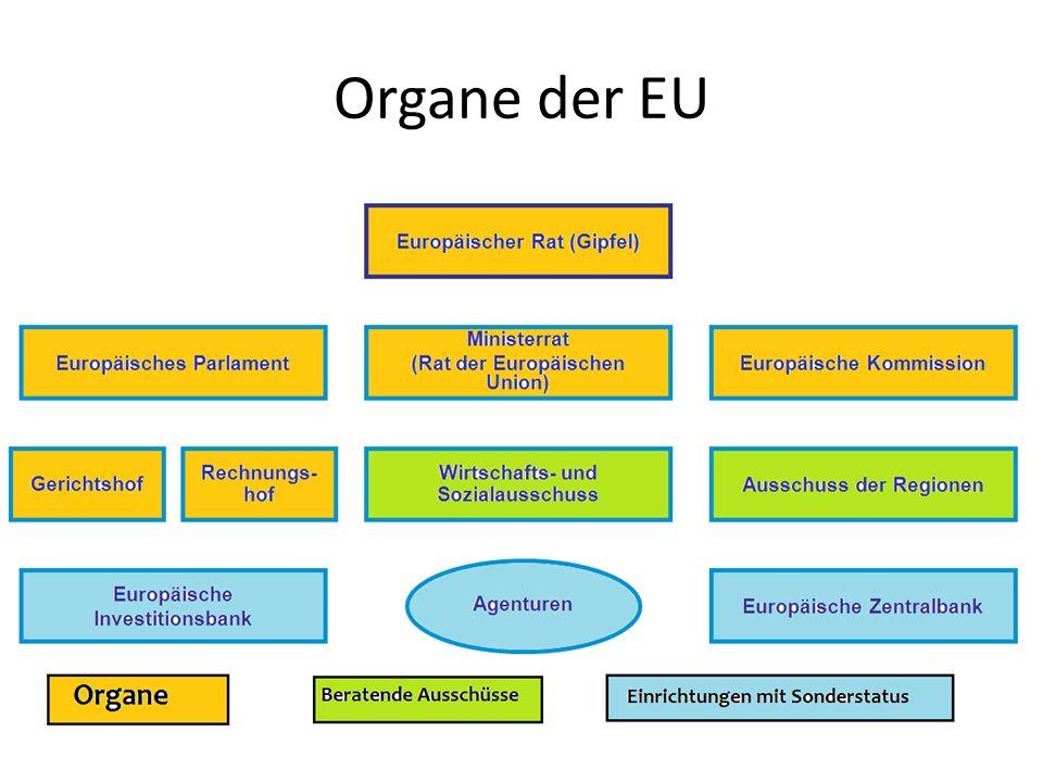Organe der EU