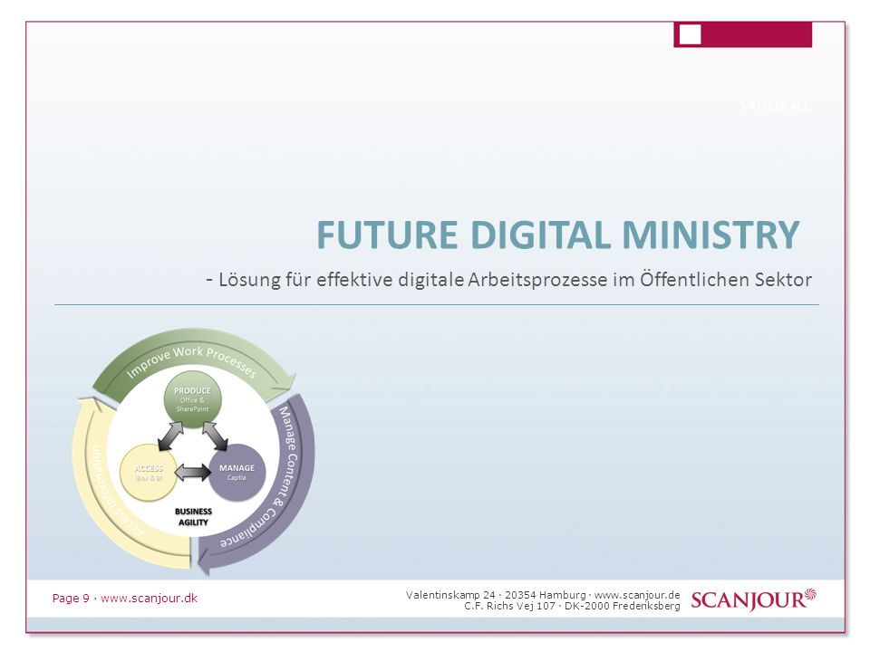 Future Digital Ministry