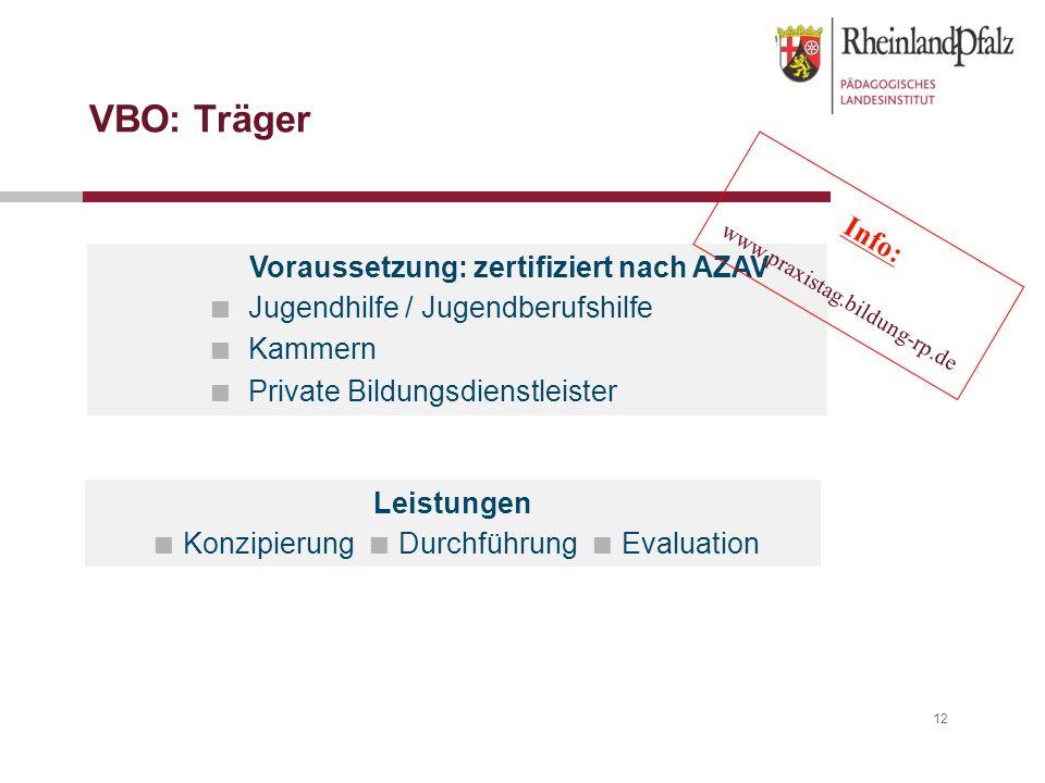 Voraussetzung: zertifiziert nach AZAV