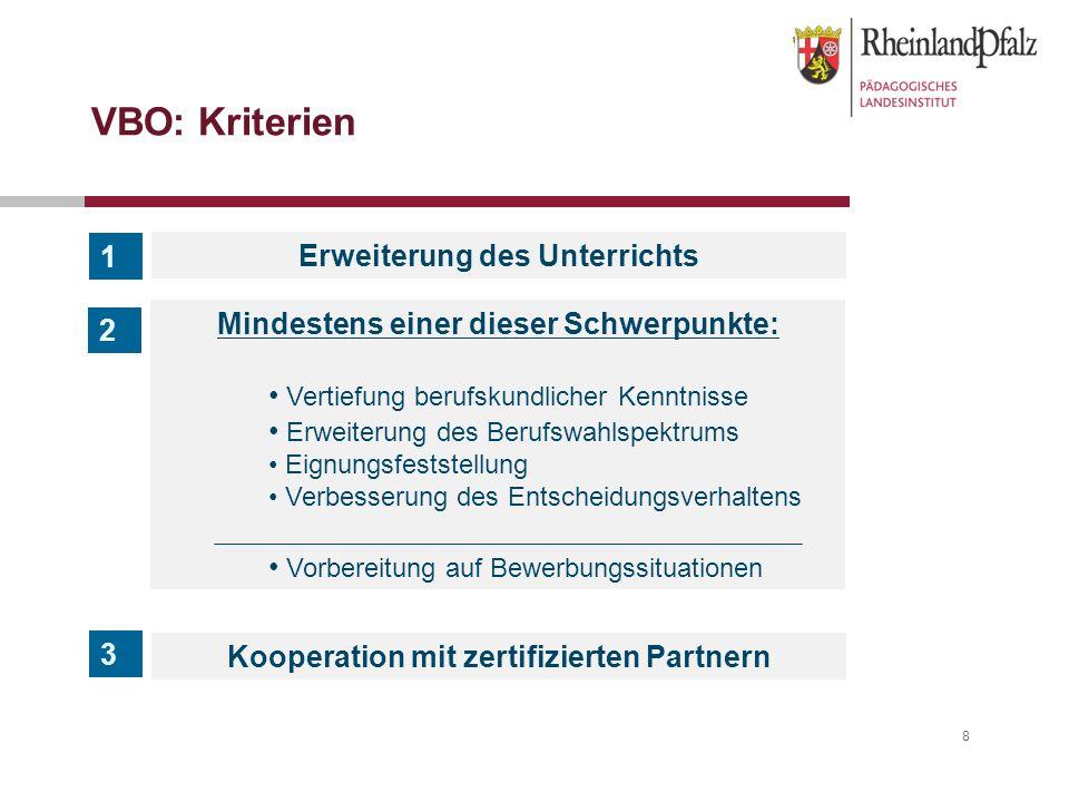 Erweiterung des Unterrichts Kooperation mit zertifizierten Partnern