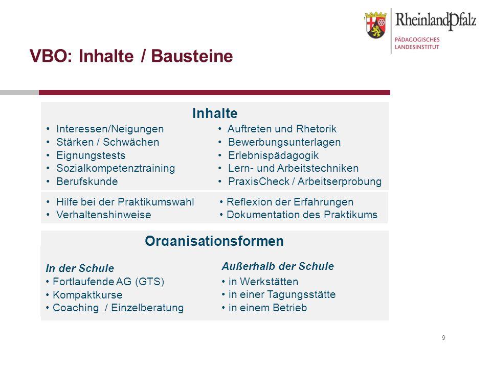 VBO: Inhalte / Bausteine